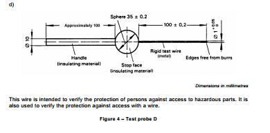 Test Wire of IEC60529 IP4